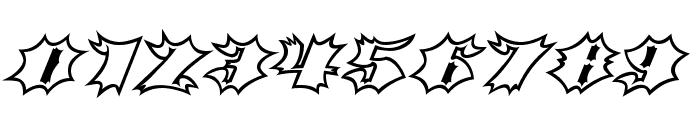 Crash Open Font OTHER CHARS