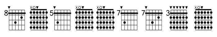 FarHat Chords 1 Regular Font OTHER CHARS