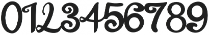 Langit Merah Regular otf (400) Font OTHER CHARS
