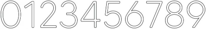 MADETommySoftOutline-Light otf (300) Font OTHER CHARS