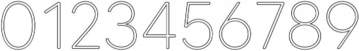 MADETommySoftOutline-Thin otf (100) Font OTHER CHARS