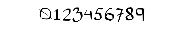 Number Cruncher Medium Font OTHER CHARS