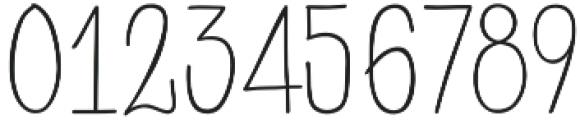 PH 100 Regular otf (100) Font OTHER CHARS