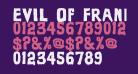 Evil Of Frankenstein UltraBlack